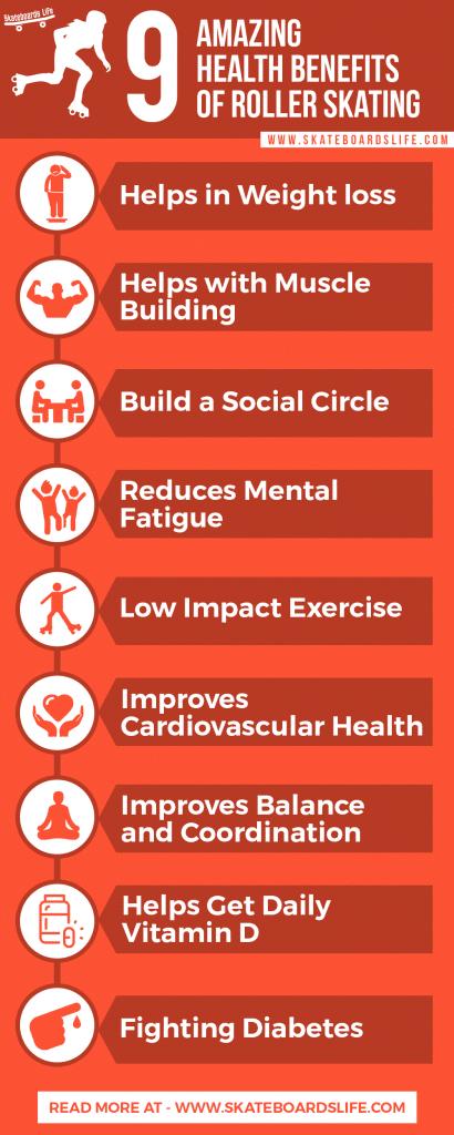 9 Health Benefits of Inline Skating