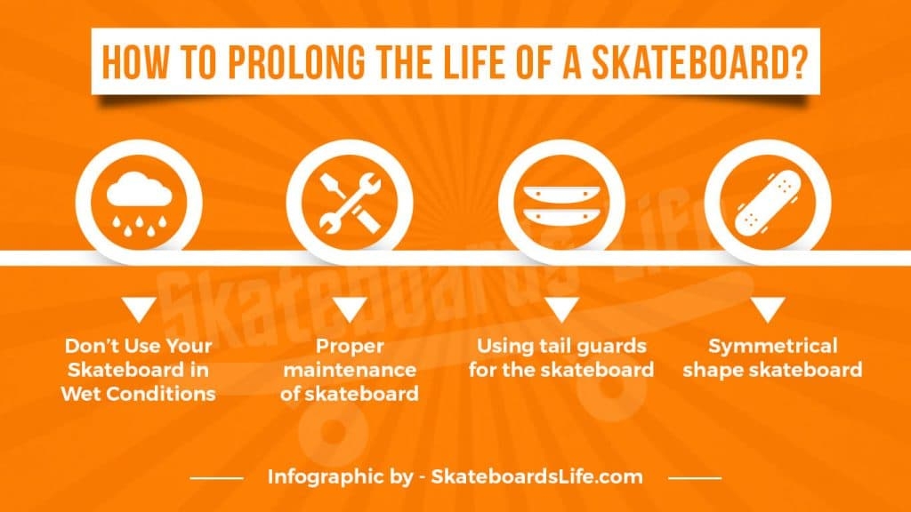 How to prolong the life of skateboard